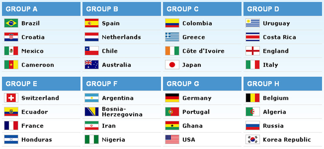 2014 world cup guide tables